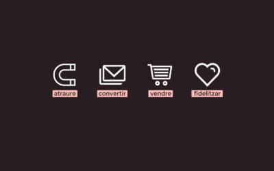 Inbound marketing: què fer per atraure, convertir, vendre i fidelitzar